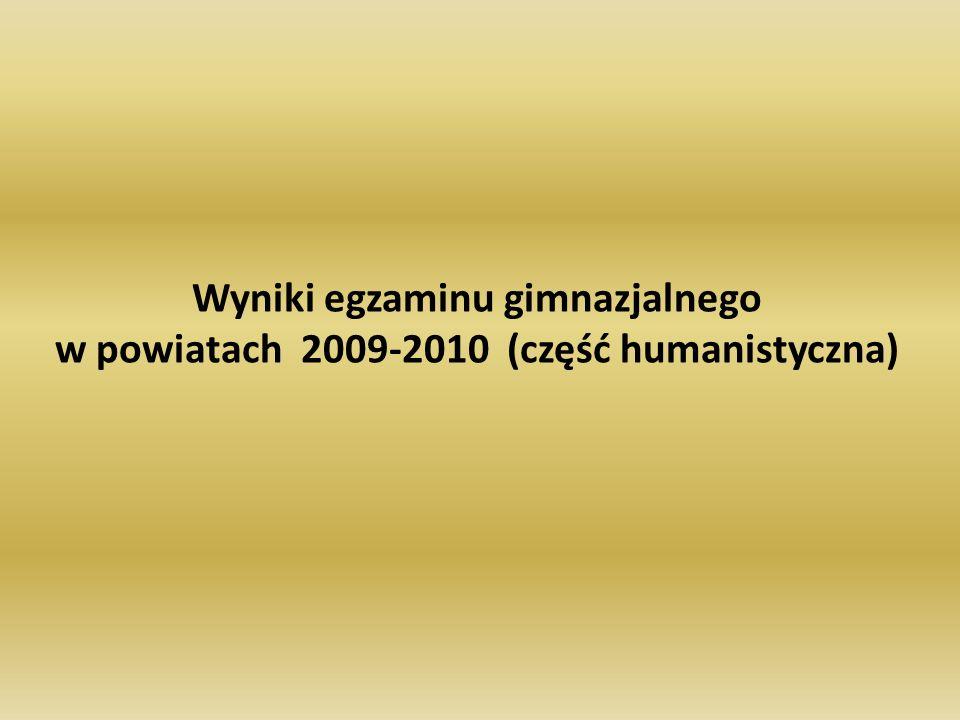 Wyniki egzaminu gimnazjalnego w powiatach 2009-2010 (część humanistyczna)