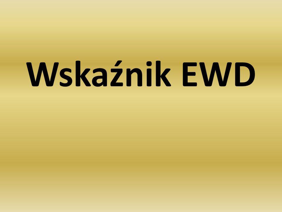 Wskaźnik EWD