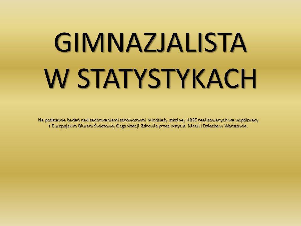 GIMNAZJALISTA W STATYSTYKACH Na podstawie badań nad zachowaniami zdrowotnymi młodzieży szkolnej HBSC realizowanych we współpracy z Europejskim Biurem