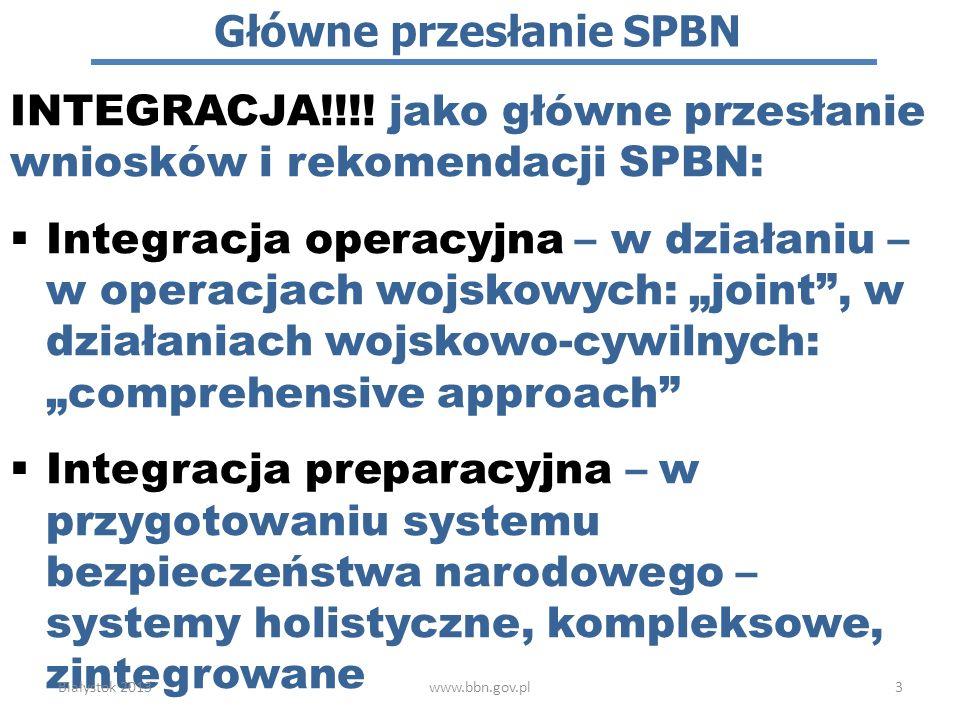 Główne przesłanie SPBN INTEGRACJA!!!! jako główne przesłanie wniosków i rekomendacji SPBN: Integracja operacyjna – w działaniu – w operacjach wojskowy