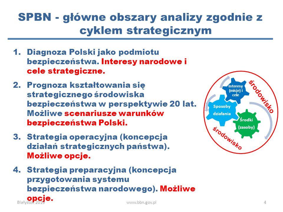 1.Diagnoza Polski jako podmiotu bezpieczeństwa. Interesy narodowe i cele strategiczne. 2.Prognoza kształtowania się strategicznego środowiska bezpiecz