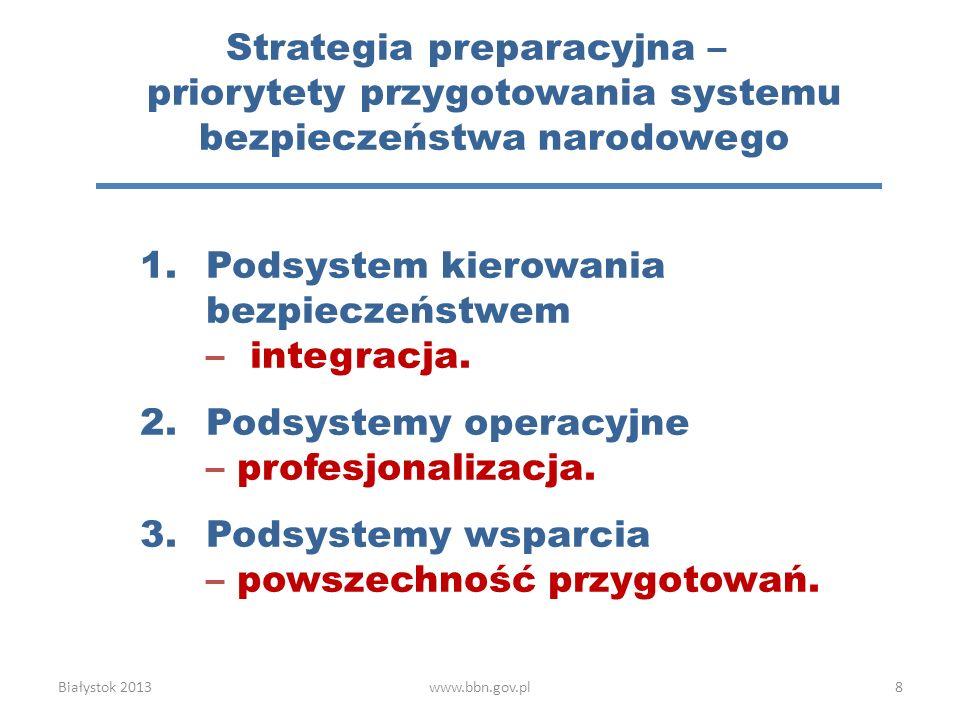 1.Podsystem kierowania bezpieczeństwem – integracja. 2.Podsystemy operacyjne – profesjonalizacja. 3.Podsystemy wsparcia – powszechność przygotowań. St