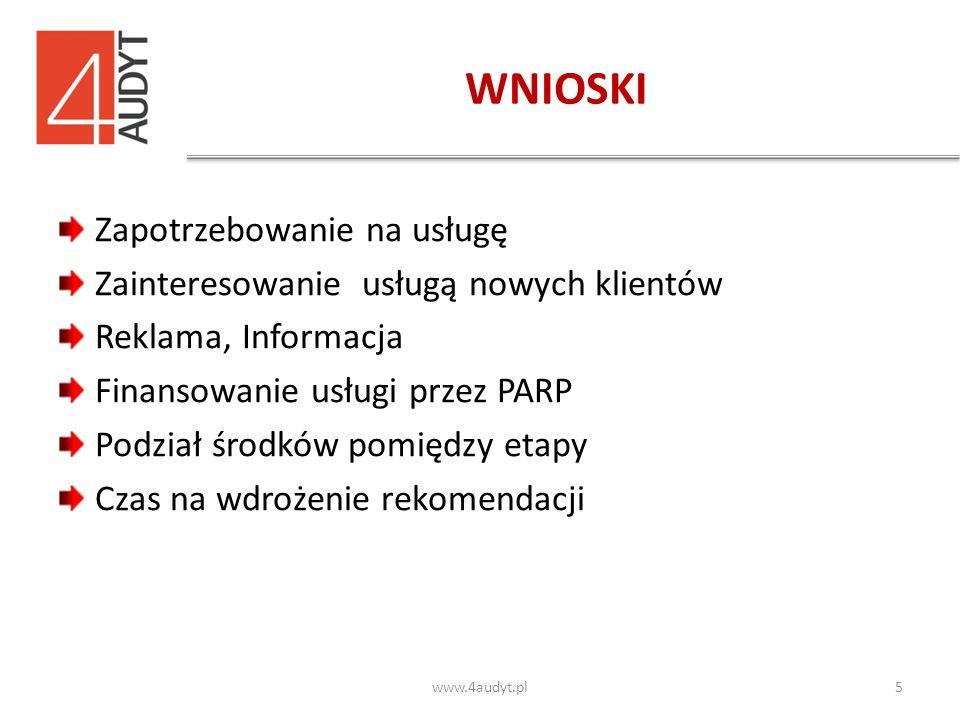 WNIOSKI Zapotrzebowanie na usługę Zainteresowanie usługą nowych klientów Reklama, Informacja Finansowanie usługi przez PARP Podział środków pomiędzy etapy Czas na wdrożenie rekomendacji www.4audyt.pl5
