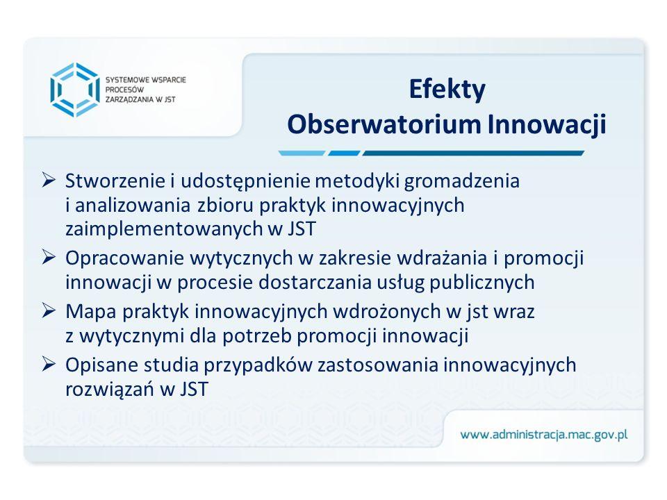 Efekty Obserwatorium Innowacji Stworzenie i udostępnienie metodyki gromadzenia i analizowania zbioru praktyk innowacyjnych zaimplementowanych w JST Opracowanie wytycznych w zakresie wdrażania i promocji innowacji w procesie dostarczania usług publicznych Mapa praktyk innowacyjnych wdrożonych w jst wraz z wytycznymi dla potrzeb promocji innowacji Opisane studia przypadków zastosowania innowacyjnych rozwiązań w JST