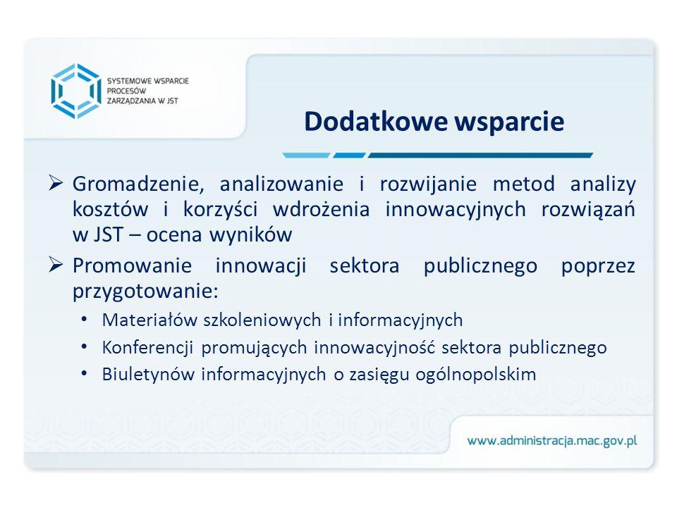 Dodatkowe wsparcie Gromadzenie, analizowanie i rozwijanie metod analizy kosztów i korzyści wdrożenia innowacyjnych rozwiązań w JST – ocena wyników Promowanie innowacji sektora publicznego poprzez przygotowanie: Materiałów szkoleniowych i informacyjnych Konferencji promujących innowacyjność sektora publicznego Biuletynów informacyjnych o zasięgu ogólnopolskim