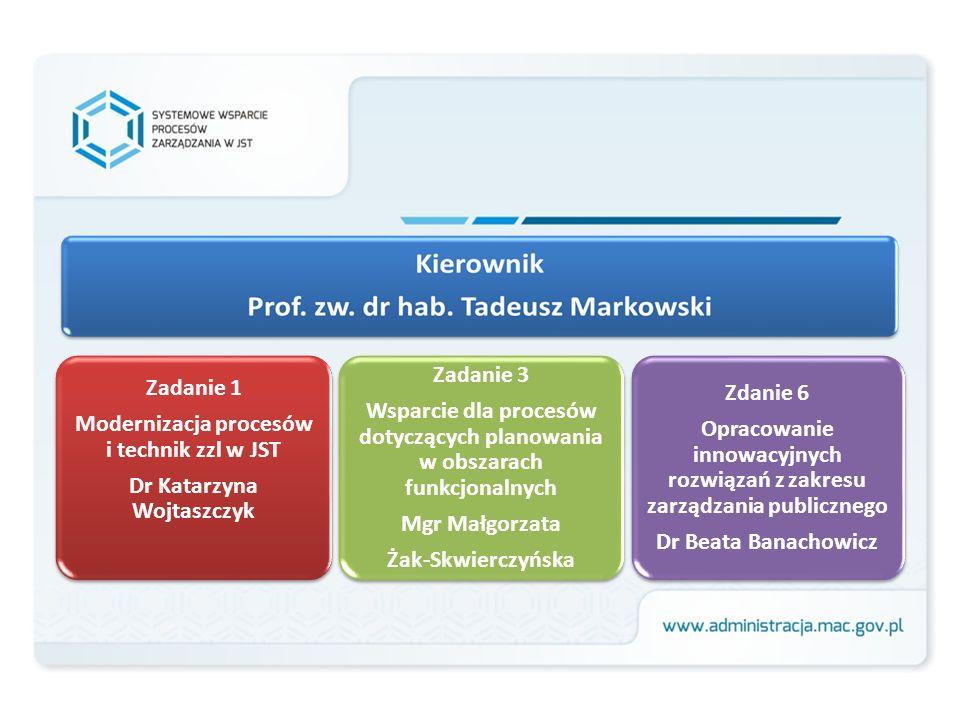 Zadanie 1 Modernizacja procesów i technik zzl w JST Dr Katarzyna Wojtaszczyk Zadanie 3 Wsparcie dla procesów dotyczących planowania w obszarach funkcjonalnych Mgr Małgorzata Żak-Skwierczyńska Zdanie 6 Opracowanie innowacyjnych rozwiązań z zakresu zarządzania publicznego Dr Beata Banachowicz
