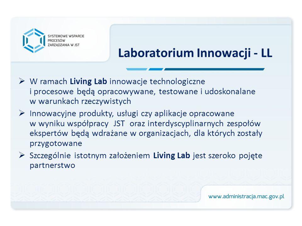 Laboratorium Innowacji - LL W ramach Living Lab innowacje technologiczne i procesowe będą opracowywane, testowane i udoskonalane w warunkach rzeczywistych Innowacyjne produkty, usługi czy aplikacje opracowane w wyniku współpracy JST oraz interdyscyplinarnych zespołów ekspertów będą wdrażane w organizacjach, dla których zostały przygotowane Szczególnie istotnym założeniem Living Lab jest szeroko pojęte partnerstwo