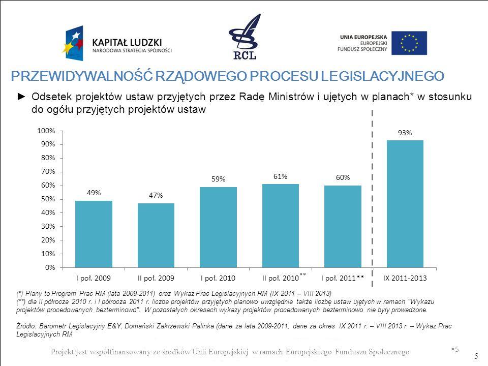 5 PRZEWIDYWALNOŚĆ RZĄDOWEGO PROCESU LEGISLACYJNEGO (*) Plany to Program Prac RM (lata 2009-2011) oraz Wykaz Prac Legislacyjnych RM (IX 2011 – VIII 201