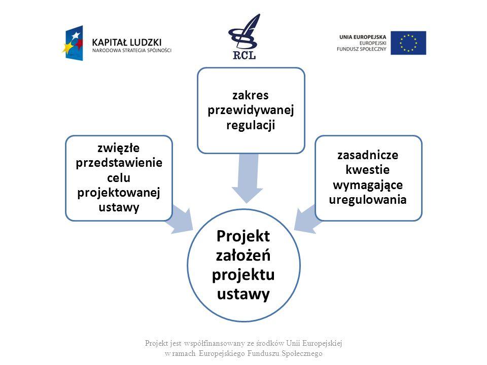 Projekt założeń projektu ustawy zwięzłe przedstawienie celu projektowanej ustawy zakres przewidywanej regulacji zasadnicze kwestie wymagające uregulow