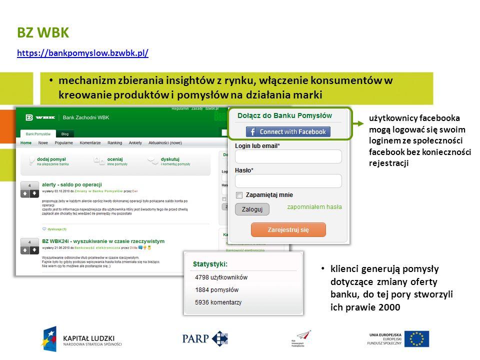 BZ WBK https://bankpomyslow.bzwbk.pl/ użytkownicy facebooka mogą logować się swoim loginem ze społeczności facebook bez konieczności rejestracji klien