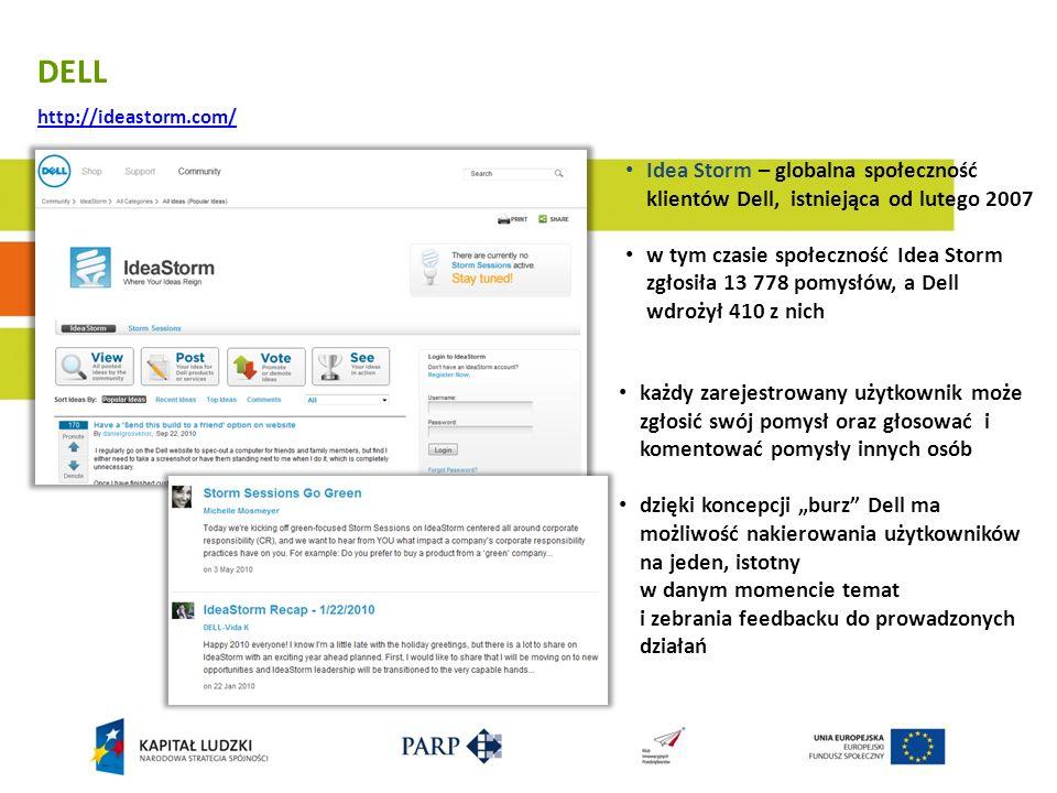 DELL http://ideastorm.com/ Idea Storm – globalna społeczność klientów Dell, istniejąca od lutego 2007 w tym czasie społeczność Idea Storm zgłosiła 13
