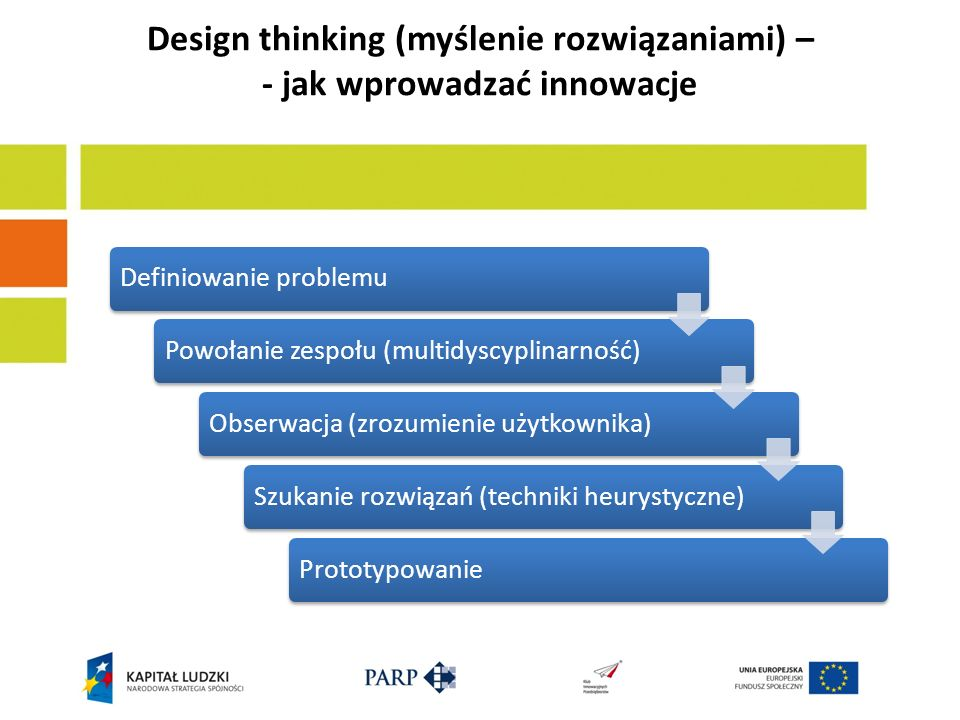 Design thinking (myślenie rozwiązaniami) – - jak wprowadzać innowacje Definiowanie problemuPowołanie zespołu (multidyscyplinarność)Obserwacja (zrozumi