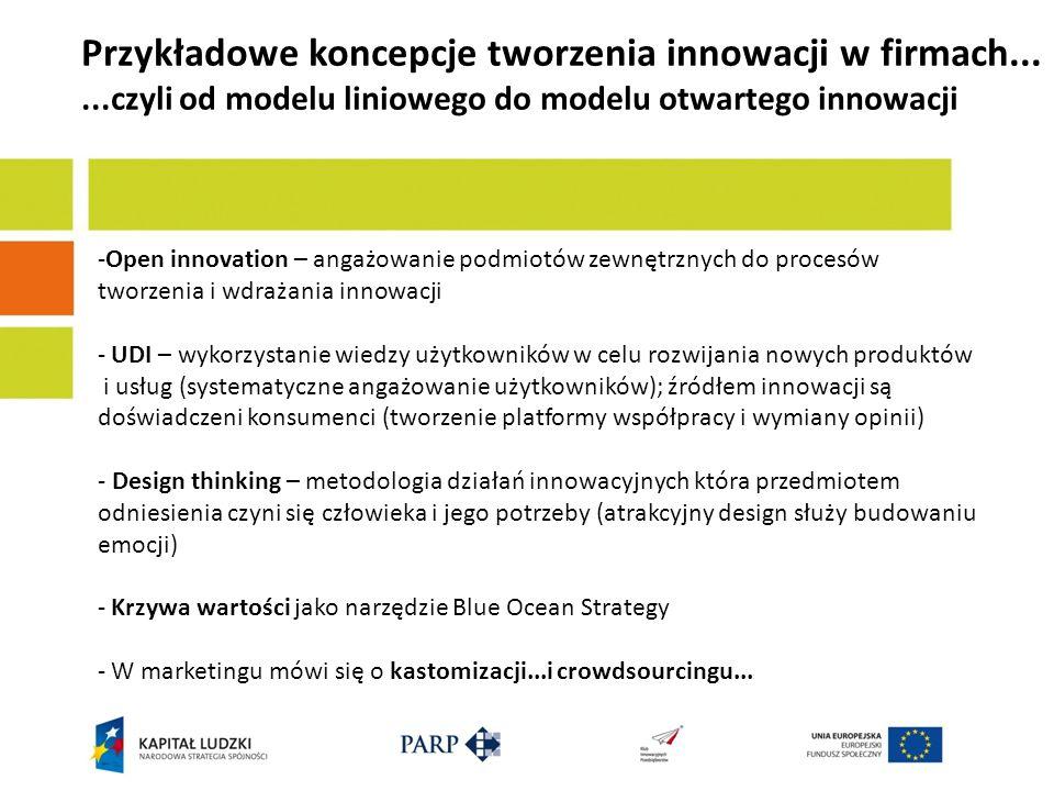 Przykładowe koncepcje tworzenia innowacji w firmach......czyli od modelu liniowego do modelu otwartego innowacji -Open innovation – angażowanie podmio