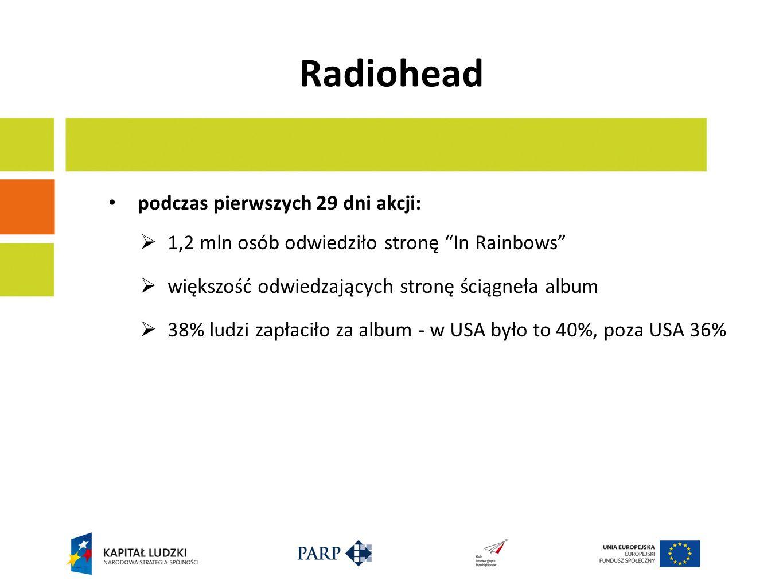Radiohead podczas pierwszych 29 dni akcji: 1,2 mln osób odwiedziło stronę In Rainbows większość odwiedzających stronę ściągneła album 38% ludzi zapłaciło za album - w USA było to 40%, poza USA 36%