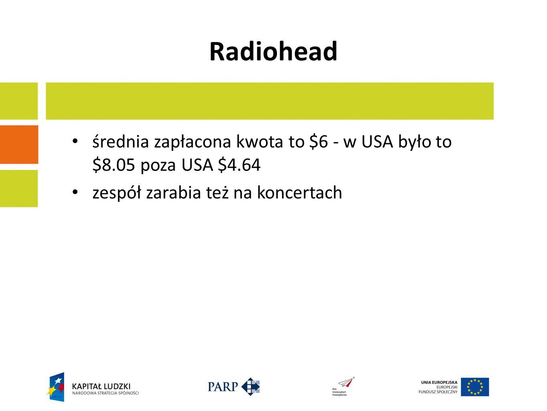 Radiohead średnia zapłacona kwota to $6 - w USA było to $8.05 poza USA $4.64 zespół zarabia też na koncertach