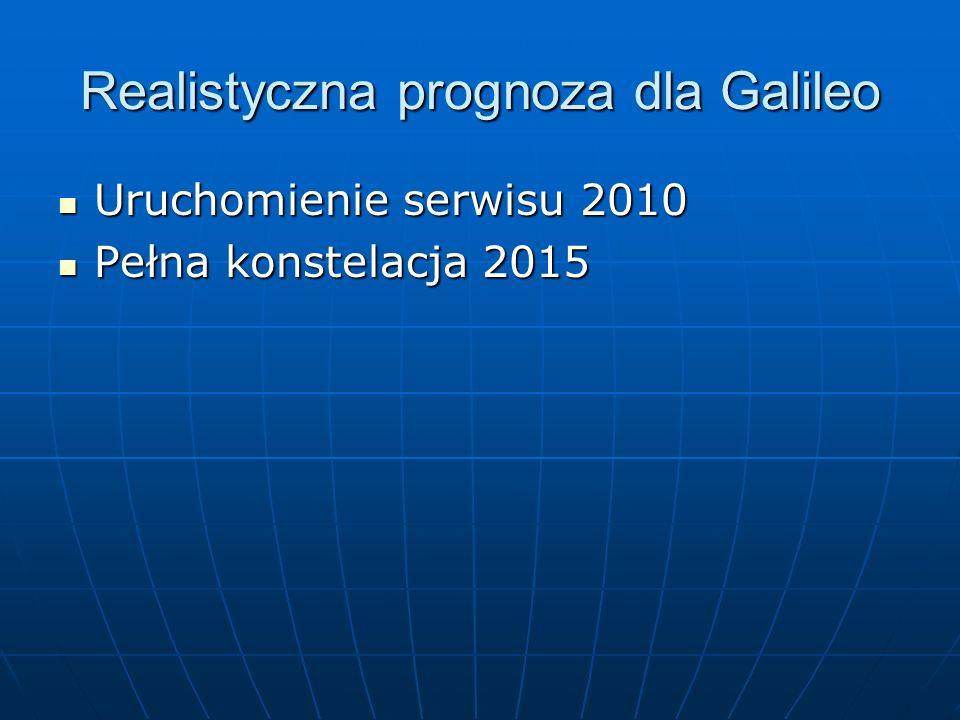 Realistyczna prognoza dla Galileo Uruchomienie serwisu 2010 Uruchomienie serwisu 2010 Pełna konstelacja 2015 Pełna konstelacja 2015