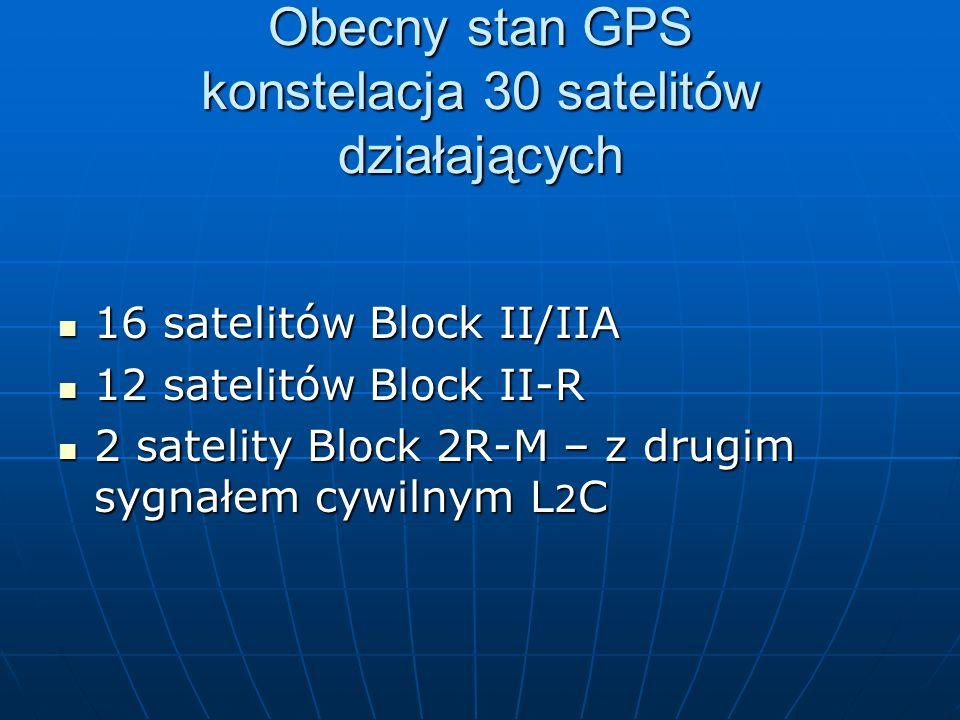 Obecny stan GPS konstelacja 30 satelitów działających 16 satelitów Block II/IIA 16 satelitów Block II/IIA 12 satelitów Block II-R 12 satelitów Block I