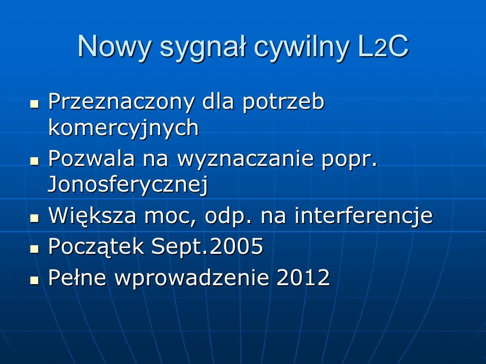 Nowy sygnał cywilny L 2 C Przeznaczony dla potrzeb komercyjnych Przeznaczony dla potrzeb komercyjnych Pozwala na wyznaczanie popr. Jonosferycznej Pozw