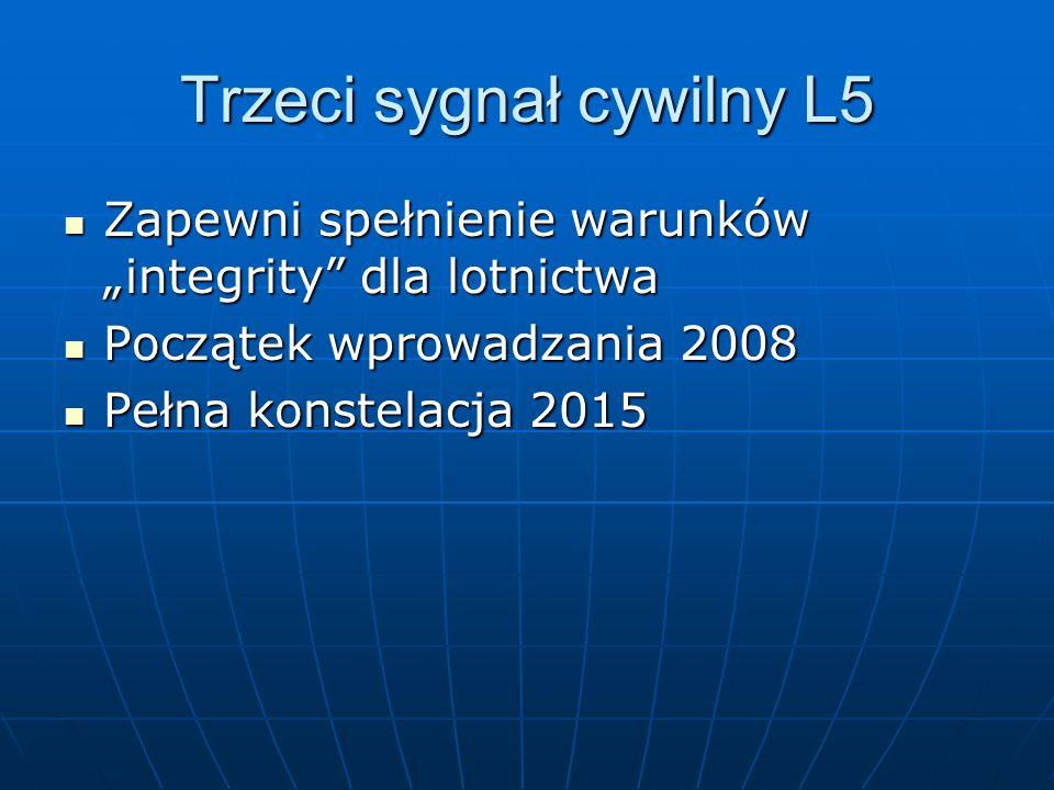 Trzeci sygnał cywilny L5 Zapewni spełnienie warunków integrity dla lotnictwa Zapewni spełnienie warunków integrity dla lotnictwa Początek wprowadzania