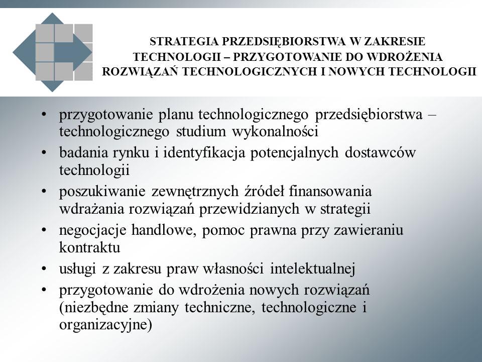STRATEGIA PRZEDSIĘBIORSTWA W ZAKRESIE TECHNOLOGII – PRZYGOTOWANIE DO WDROŻENIA ROZWIĄZAŃ TECHNOLOGICZNYCH I NOWYCH TECHNOLOGII przygotowanie planu technologicznego przedsiębiorstwa – technologicznego studium wykonalności badania rynku i identyfikacja potencjalnych dostawców technologii poszukiwanie zewnętrznych źródeł finansowania wdrażania rozwiązań przewidzianych w strategii negocjacje handlowe, pomoc prawna przy zawieraniu kontraktu usługi z zakresu praw własności intelektualnej przygotowanie do wdrożenia nowych rozwiązań (niezbędne zmiany techniczne, technologiczne i organizacyjne)
