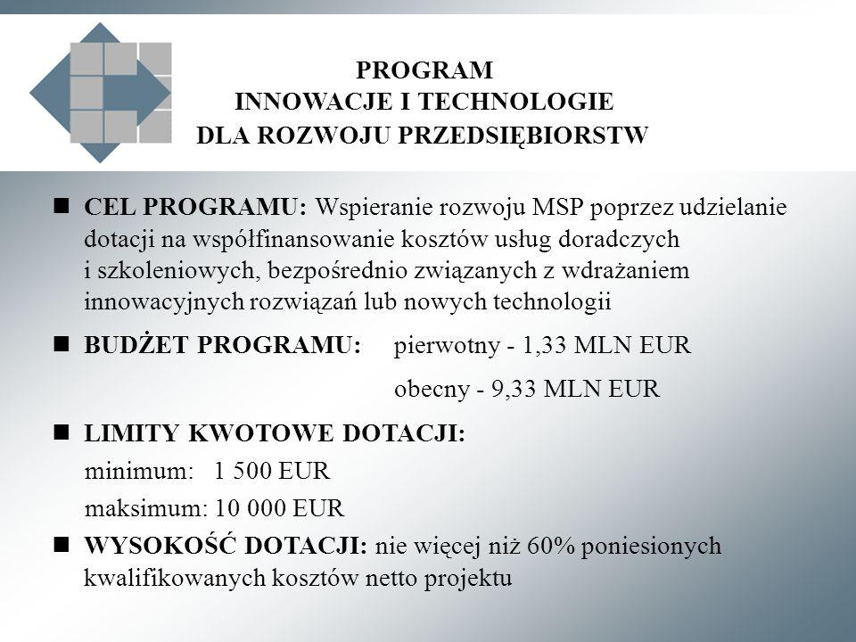 PROGRAM INNOWACJE I TECHNOLOGIE DLA ROZWOJU PRZEDSIĘBIORSTW nCEL PROGRAMU: Wspieranie rozwoju MSP poprzez udzielanie dotacji na współfinansowanie kosztów usług doradczych i szkoleniowych, bezpośrednio związanych z wdrażaniem innowacyjnych rozwiązań lub nowych technologii nBUDŻET PROGRAMU: pierwotny - 1,33 MLN EUR obecny - 9,33 MLN EUR nLIMITY KWOTOWE DOTACJI: minimum: 1 500 EUR maksimum: 10 000 EUR nWYSOKOŚĆ DOTACJI: nie więcej niż 60% poniesionych kwalifikowanych kosztów netto projektu