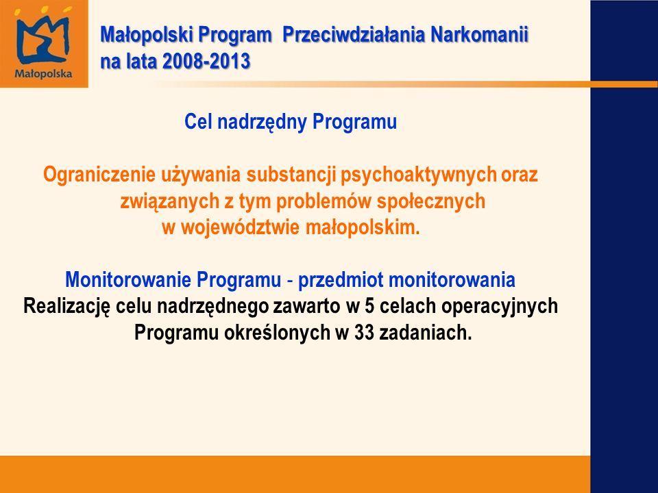 Małopolski Program Przeciwdziałania Narkomanii na lata 2008-2013 Cel nadrzędny Programu Ograniczenie używania substancji psychoaktywnych oraz związany