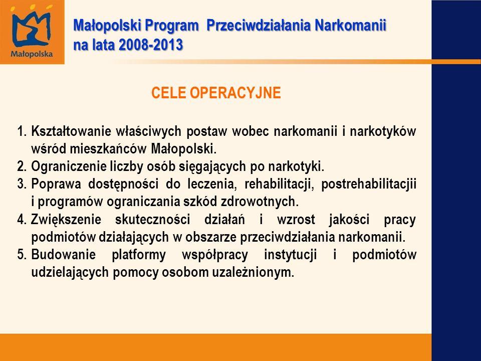 Małopolski Program Przeciwdziałania Narkomanii na lata 2008-2013 CELE OPERACYJNE 1.Kształtowanie właściwych postaw wobec narkomanii i narkotyków wśród