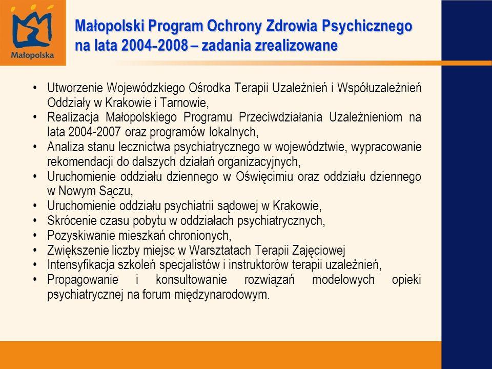 Małopolski Program Ochrony Zdrowia Psychicznego na lata 2004 - 2008 – zadania zrealizowane Utworzenie Wojewódzkiego Ośrodka Terapii Uzależnień i Współ