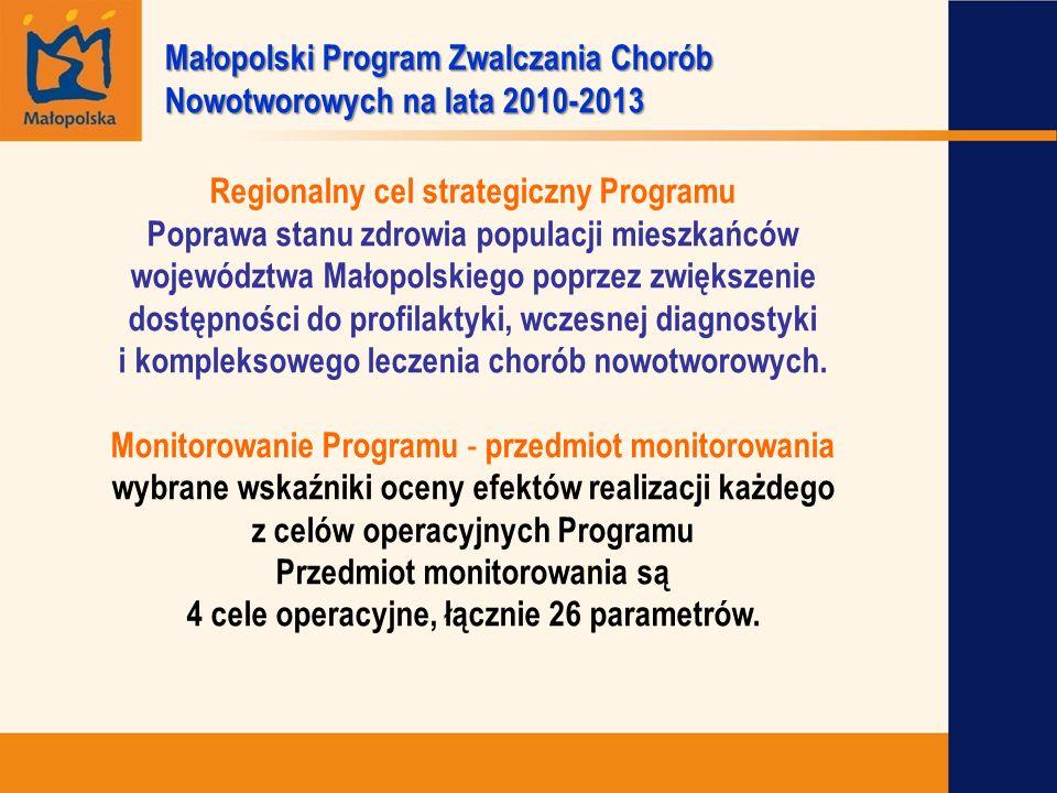Regionalny cel strategiczny Programu Poprawa stanu zdrowia populacji mieszkańców województwa Małopolskiego poprzez zwiększenie dostępności do profilak