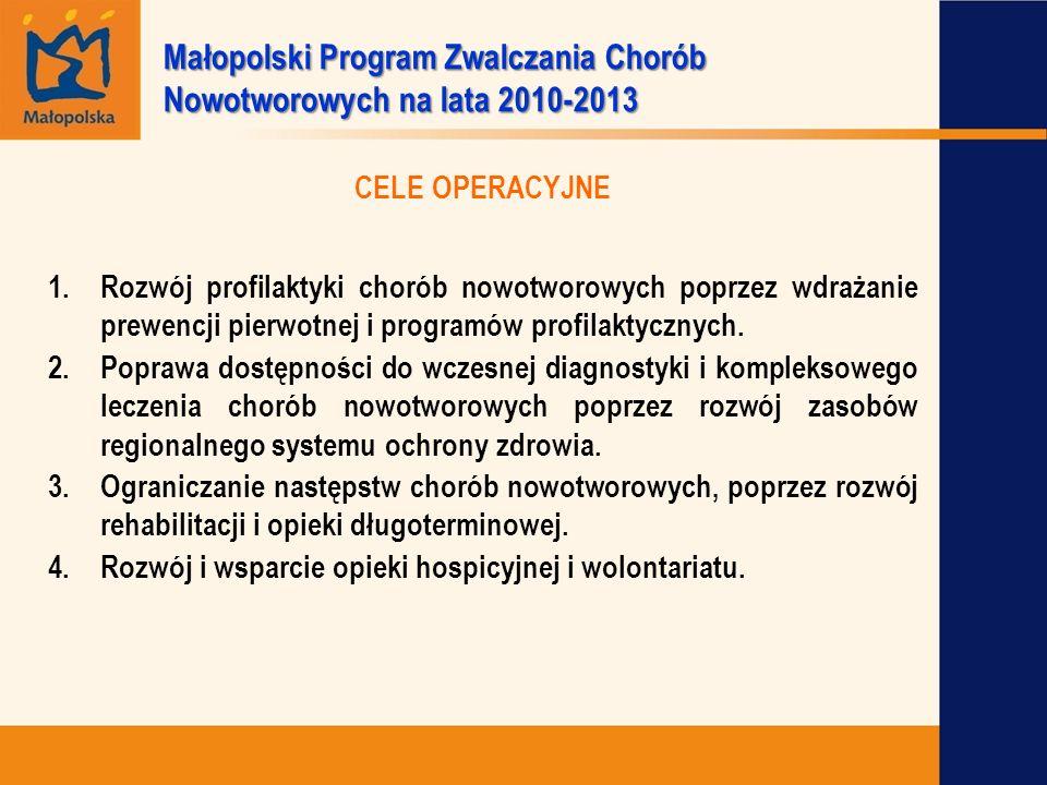 CELE OPERACYJNE 1.Rozwój profilaktyki chorób nowotworowych poprzez wdrażanie prewencji pierwotnej i programów profilaktycznych. 2.Poprawa dostępności