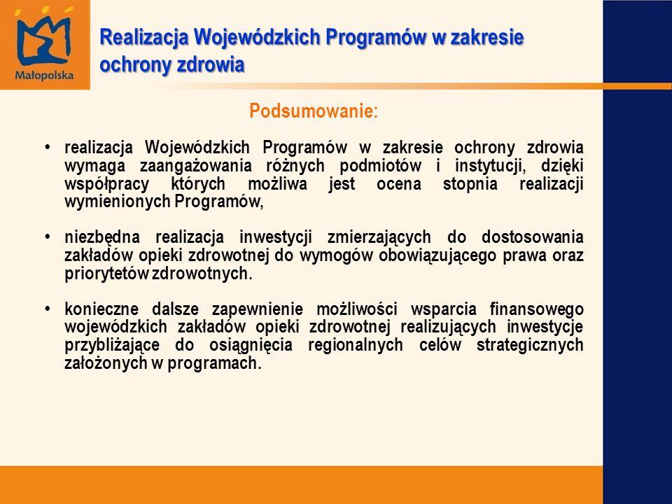 Realizacja Wojewódzkich Programów w zakresie ochrony zdrowia Podsumowanie: realizacja Wojewódzkich Programów w zakresie ochrony zdrowia wymaga zaangaż