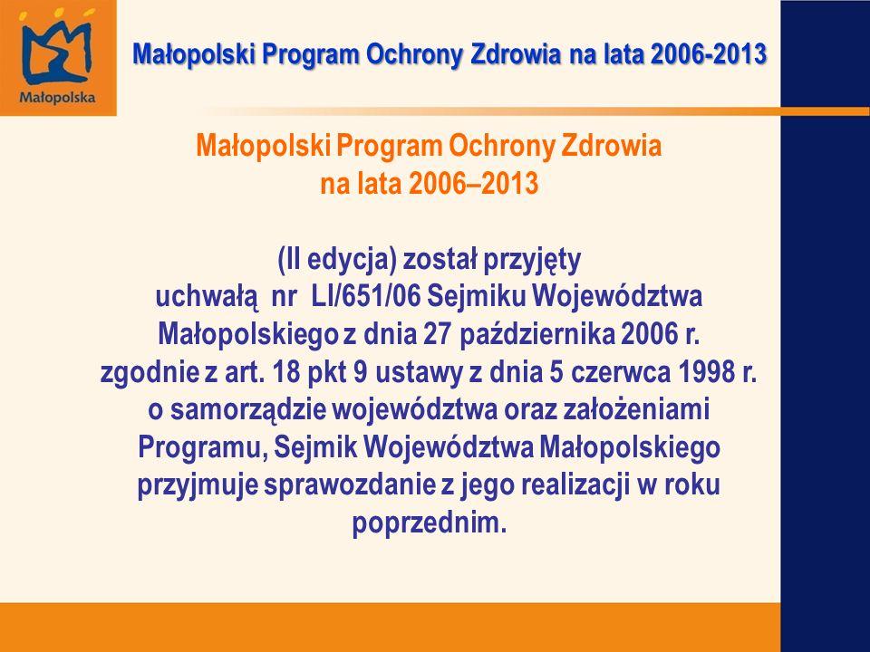 Małopolski Program Ochrony Zdrowia na lata 2006–2013 (II edycja) został przyjęty uchwałą nr LI/651/06 Sejmiku Województwa Małopolskiego z dnia 27 paźd