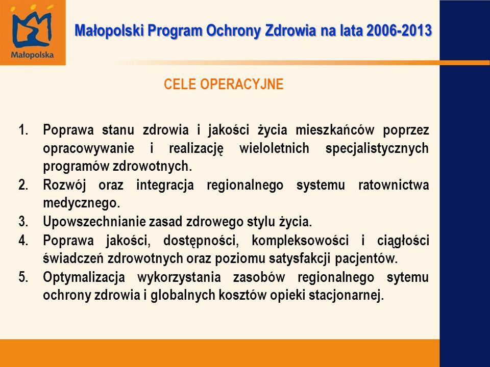 CELE OPERACYJNE 1.Poprawa stanu zdrowia i jakości życia mieszkańców poprzez opracowywanie i realizację wieloletnich specjalistycznych programów zdrowo