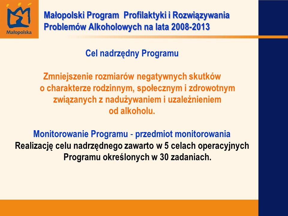 Małopolski Program Profilaktyki i Rozwiązywania Problemów Alkoholowych na lata 2008-2013 CELE OPERACYJNE 1.Zapobieganie spożywaniu alkoholu przez dzieci i młodzież.