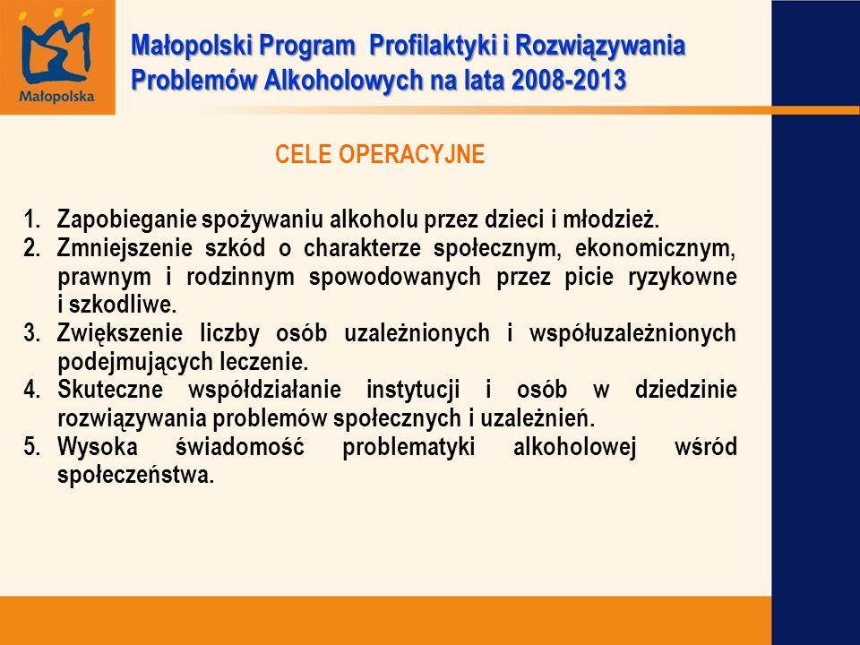 Małopolski Program Profilaktyki i Rozwiązywania Problemów Alkoholowych na lata 2008-2013 CELE OPERACYJNE 1.Zapobieganie spożywaniu alkoholu przez dzie