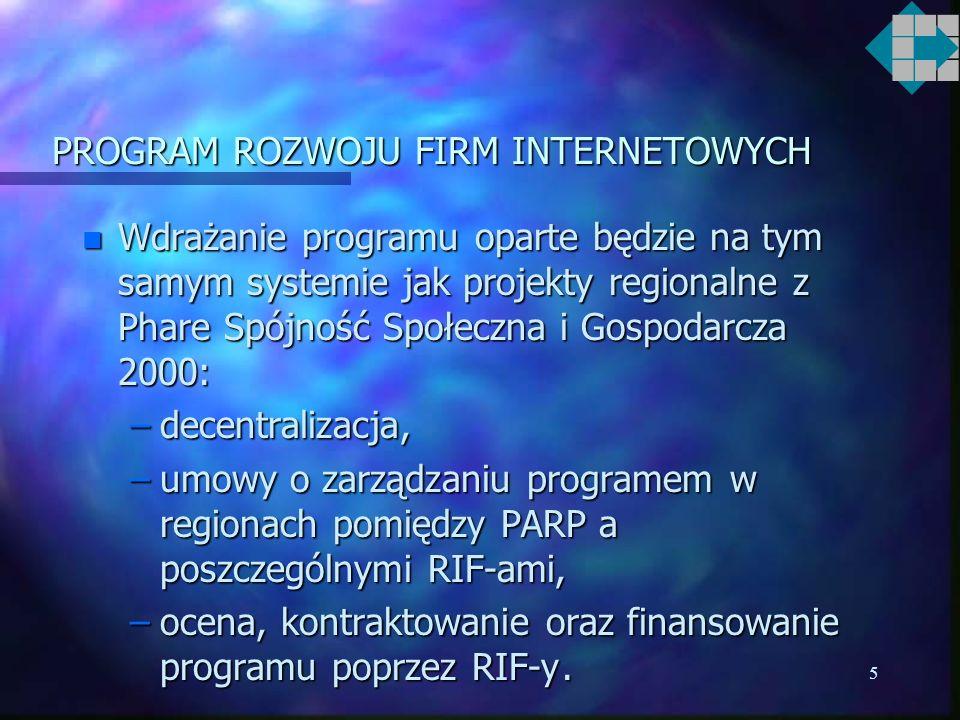 4 PROGRAM ROZWOJU FIRM INTERNETOWYCH Województwo Całkowita kwota dotacji Dolnośląskie....................................0.299 miliona EUR Kujawsko-Po