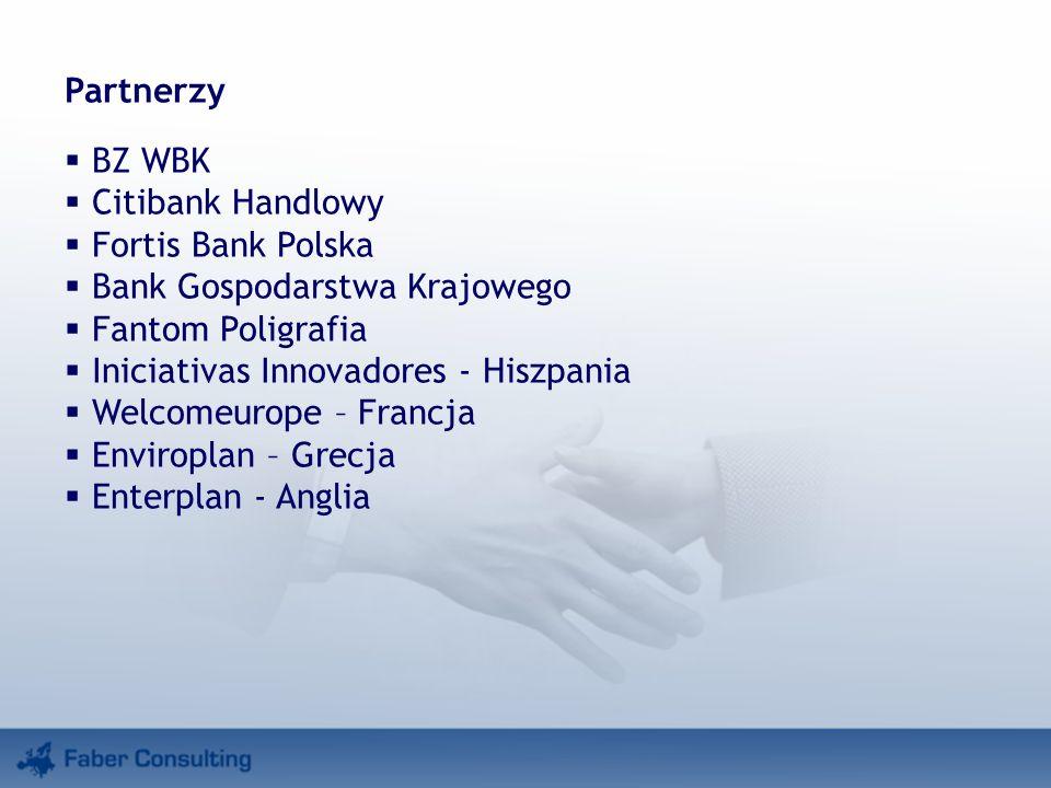 Partnerzy BZ WBK Citibank Handlowy Fortis Bank Polska Bank Gospodarstwa Krajowego Fantom Poligrafia Iniciativas Innovadores - Hiszpania Welcomeurope – Francja Enviroplan – Grecja Enterplan - Anglia