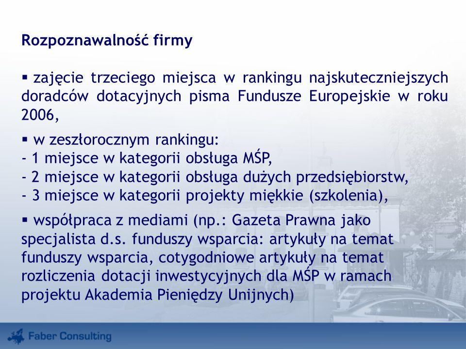Rozpoznawalność firmy zajęcie trzeciego miejsca w rankingu najskuteczniejszych doradców dotacyjnych pisma Fundusze Europejskie w roku 2006, w zeszłorocznym rankingu: - 1 miejsce w kategorii obsługa MŚP, - 2 miejsce w kategorii obsługa dużych przedsiębiorstw, - 3 miejsce w kategorii projekty miękkie (szkolenia), współpraca z mediami (np.: Gazeta Prawna jako specjalista d.s.