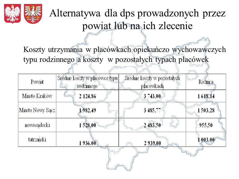 Alternatywa dla dps prowadzonych przez powiat lub na ich zlecenie Koszty utrzymania w placówkach opiekuńczo wychowawczych typu rodzinnego a koszty w p