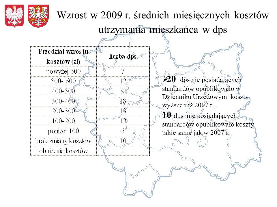 Wzrost w 2009 r. średnich miesięcznych kosztów utrzymania mieszkańca w dps 20 dps nie posiadających standardów opublikowało w Dzienniku Urzędowym kosz