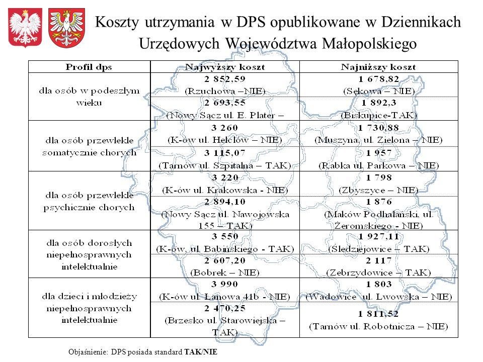 Koszty utrzymania w DPS opublikowane w Dziennikach Urzędowych Województwa Małopolskiego Objaśnienie: DPS posiada standard TAK/NIE