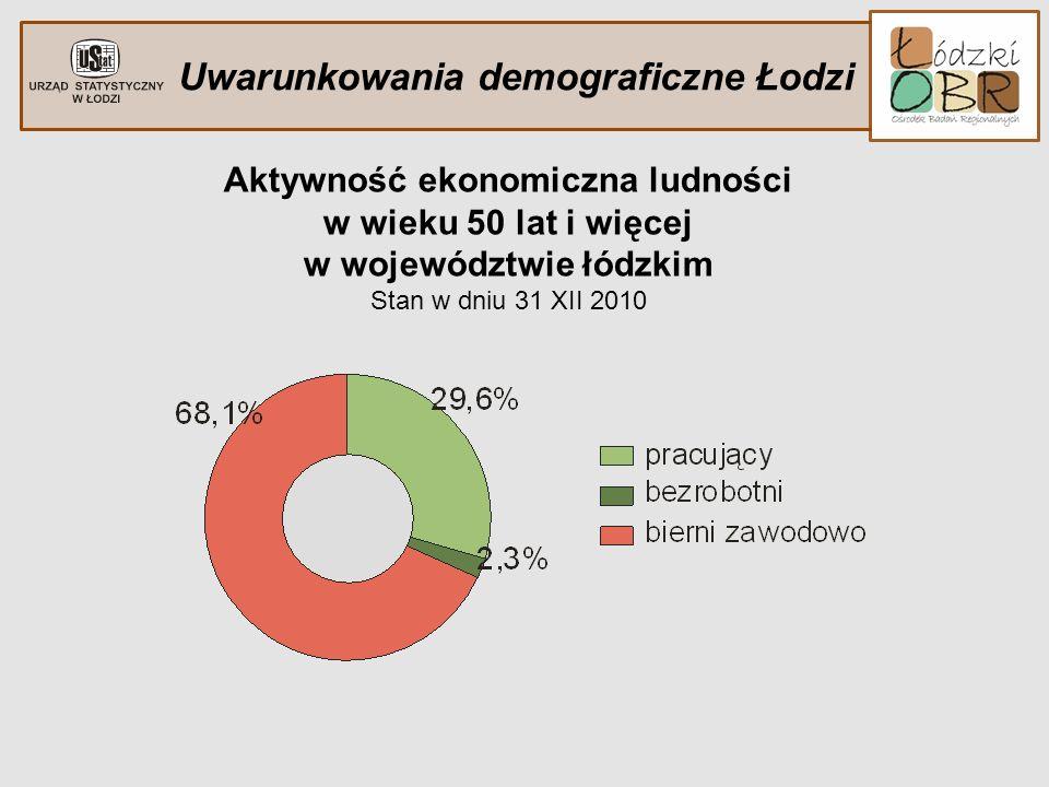 Uwarunkowania demograficzne Łodzi Aktywność ekonomiczna ludności w wieku 50 lat i więcej w województwie łódzkim Stan w dniu 31 XII 2010
