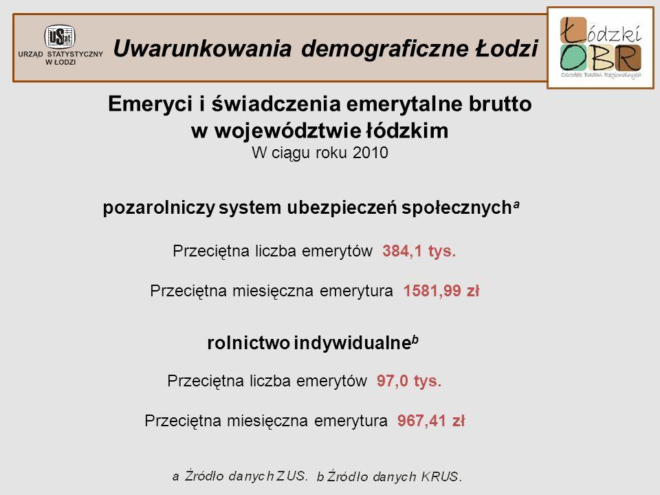 Uwarunkowania demograficzne Łodzi Emeryci i świadczenia emerytalne brutto w województwie łódzkim W ciągu roku 2010 pozarolniczy system ubezpieczeń spo