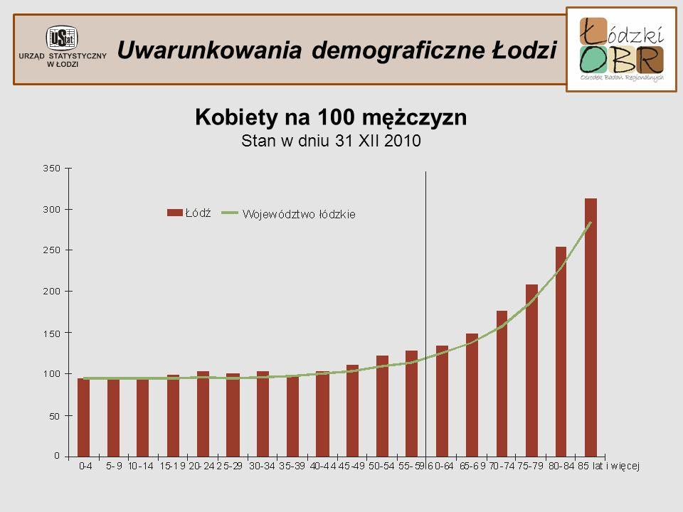Uwarunkowania demograficzne Łodzi Kobiety na 100 mężczyzn Stan w dniu 31 XII 2010