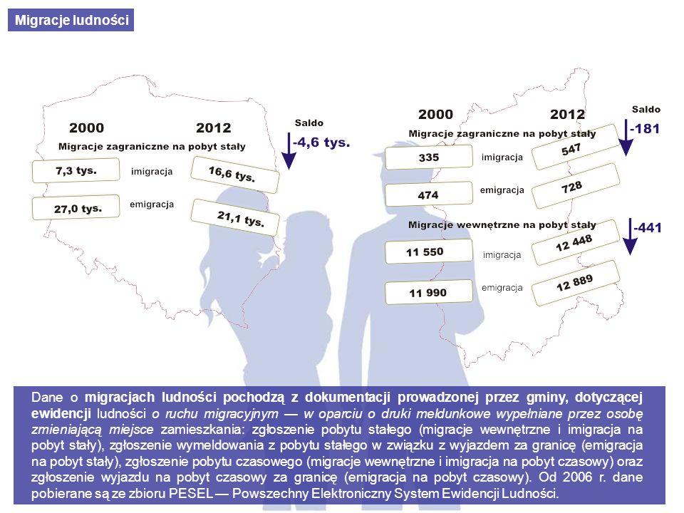 Dane o migracjach ludności pochodzą z dokumentacji prowadzonej przez gminy, dotyczącej ewidencji ludności o ruchu migracyjnym w oparciu o druki meldun