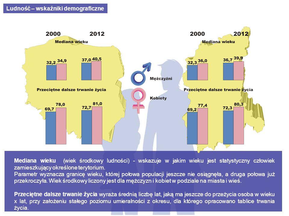 Mediana wieku (wiek środkowy ludności) - wskazuje w jakim wieku jest statystyczny człowiek zamieszkujący określone terytorium. Parametr wyznacza grani