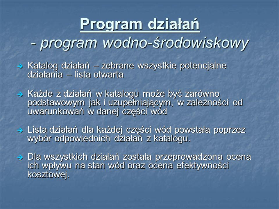 Program działań - program wodno-środowiskowy Katalog działań – zebrane wszystkie potencjalne działania – lista otwarta Katalog działań – zebrane wszys
