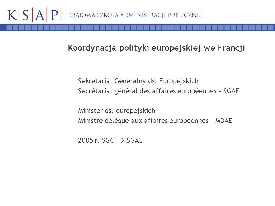 Koordynacja polityki europejskiej we Francji Sekretariat Generalny ds.