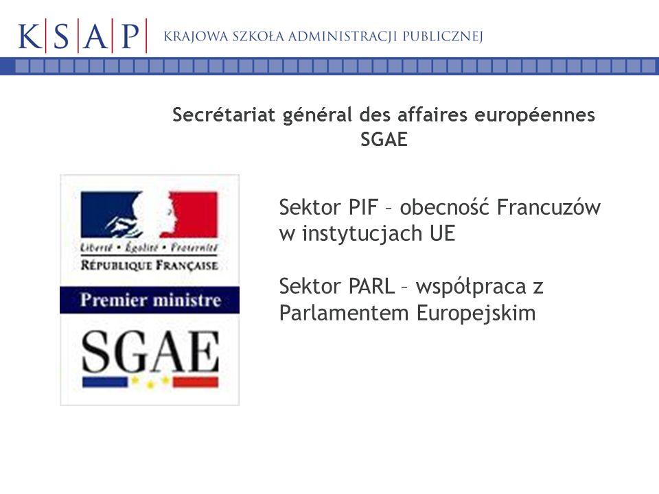 Secrétariat général des affaires européennes SGAE Sektor PIF – obecność Francuzów w instytucjach UE Sektor PARL – współpraca z Parlamentem Europejskim