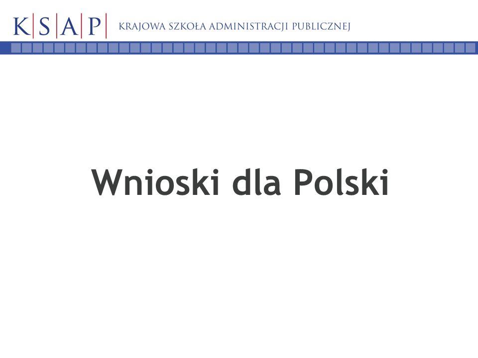 Wnioski dla Polski